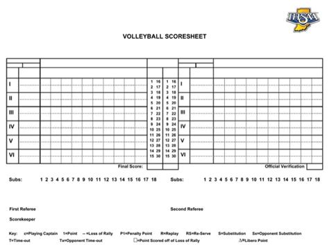 free printable volleyball score sheets download basic volleyball scoresheet for free formtemplate
