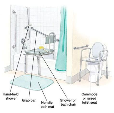 Bathroom Equipment And Safety Health Aids Krames Occupational Safety Adaptive Bathroom