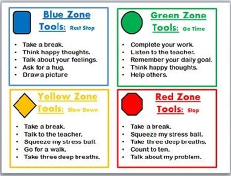 Parent Letter For Zones Of Regulation Zones Of Regulation Harmony Heights School