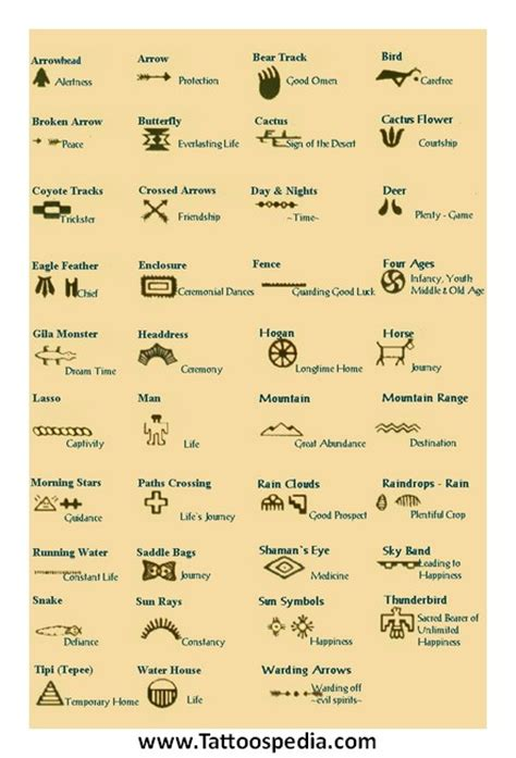 native american symbols what do they mean native american tattoos and their meanings 7
