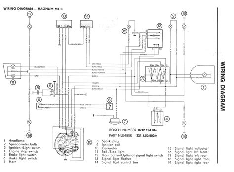 puch za50 wiring diagram wiring library atelyeteknoloji com puch za50 wiring diagram wiring library wiring diagram puch magnum manual guide wiring diagram