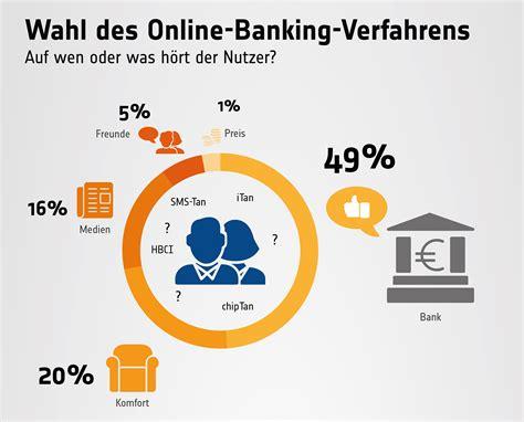wechsel der bank umfrage bankenempfehlung ausschlaggebend f 252 r wahl des