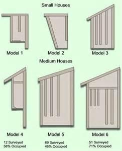 simple bat house plans wd laz this is wisconsin dnr bat house plans