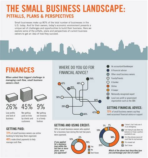 Landscape Company Definition 3 Small Business Perspectives That Define A Sales