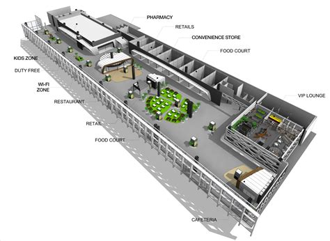 airport layout design commercial area san jose del cabo airport sanzpont