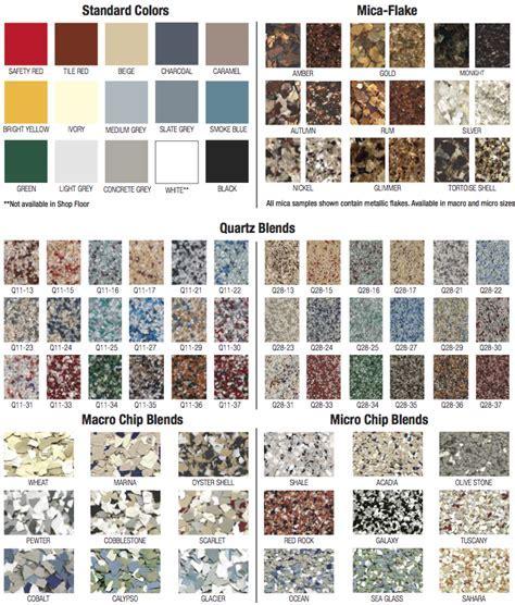 Dur A Flex Epoxy Flooring Industrial Flooring Products