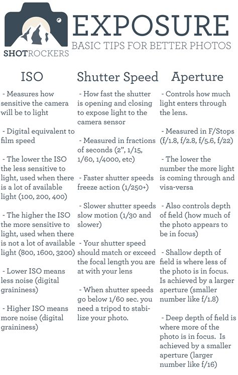 exposure stops in photography a beginner s guide shotrockers 187 exposure cheat sheet