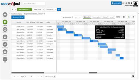 diagramme de gantt projet communication logiciel gratuit de gestion de projet et de feuille de