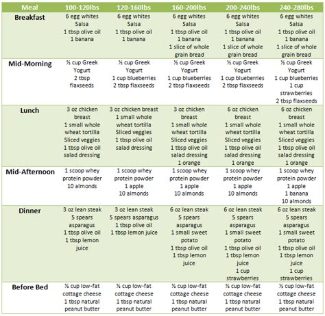 Detox Diet For Underweight by Phen375 Active Diet Plan Sle 623x608 Jpg 623