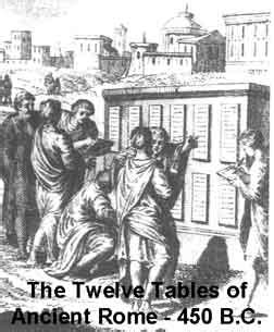 12 tafel gesetz the twelve tables ancient rome s most basic and