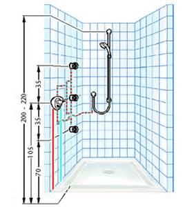 potentialausgleich dusche licotec ihr fachhandels partner f 252 r sanit 228 r heizung