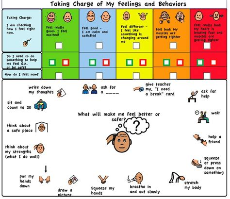 zones of regulation printable faces red zone zones of regulation google search pinteres