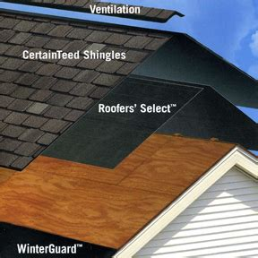 Roof Replacement Cost Roof Replacement Cost Depends On Many Variables