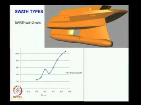 ship resistance and propulsion ship resistance and propulsion ocean engineering