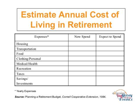 Retirement Expense Worksheet by Printables Retirement Expenses Worksheet