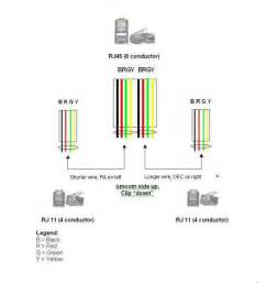 wiring diagram connect rj11 to rj45 alexiustoday