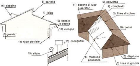 calcolo volume tetto a padiglione pin copertura con manto zavorrato pavimento galleggiante