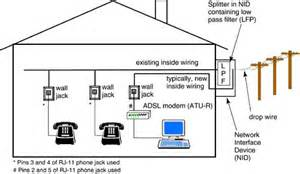 home telephone wiring diagram efcaviation