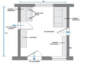 laundry mudroom floor plans small mudroom design ideas joy studio design gallery