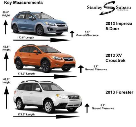subaru xv ground clearance stanley subaru what are the differences between the