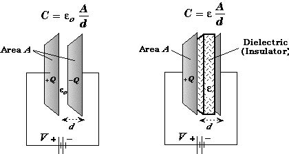 a 10 microfarad parallel plate capacitor is connected to a 12 v battery introduction of electrostatic potential and capacitance study material for iit jee askiitians