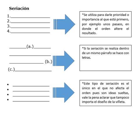 anexos formas apa anexos formas apa informaci 243 n y documentaci 243 n
