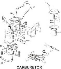 on a 2007 suzuki eiger wiring diagram car wiring diagram exles