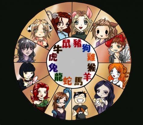 sodiaco chino 2017 horoscopo chino 2016