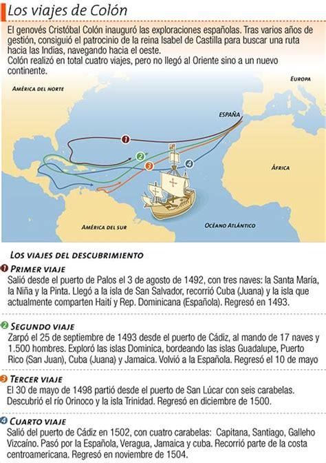 cuales fueron los barcos de cristobal colon los cuatro viajes de col 243 n icarito