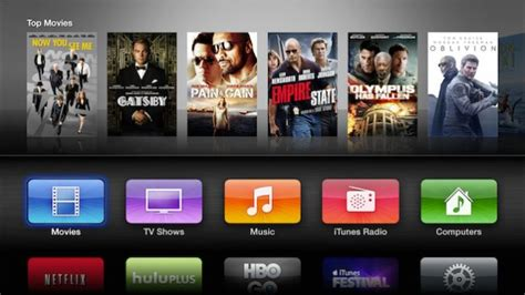 is it a time to buy an apple tv