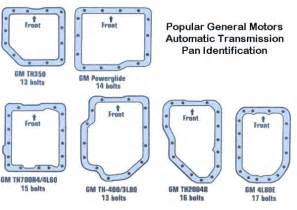 Chevrolet Automatic Transmission Identification 1984 Oldsmobile Cutlass Supreme Builds And Project Cars