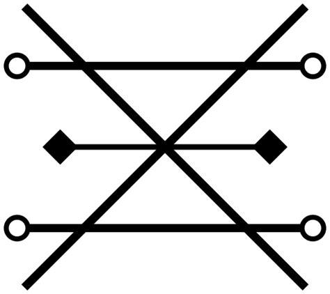 file copper symbol svg wikimedia commons