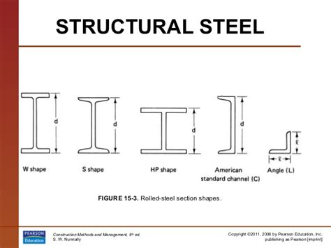 w steel section 0137033451 pp15