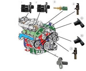 Jaguar X Type Engine Diagram 5 Best Images Of Jaguar X Type Engine Diagram Jaguar X