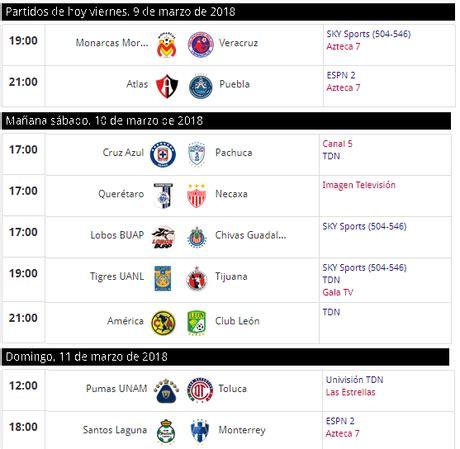 guía del futbol mexicano jornada 11 paperblog