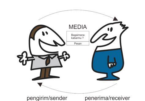 sebutkan dan jelaskan format file gambar tentang rpl