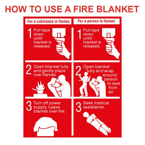 how to use the fire blanket singapore fire safety sg