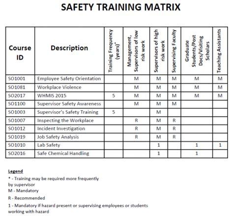 chemical design engineer job description doc 483417 chemical engineer job description chemical