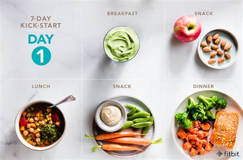 weight loss 7 day meal plan meal plan for weight loss a 7 day kickstart