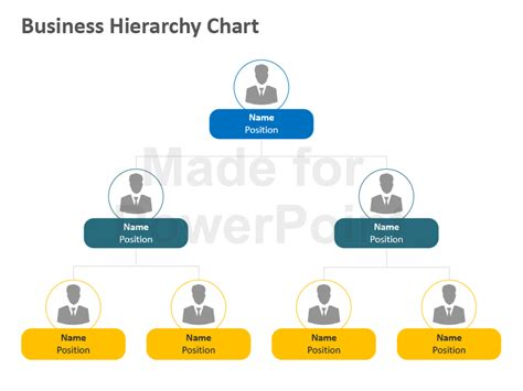 business hierarchy chart powerpoint template