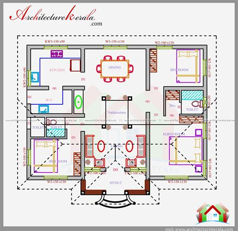 House Plans In Kerala With 3 Bedrooms Three Bedrooms In 1200 Square Kerala House Plan House Planning Kerala