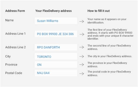 Post Office Box Address Lookup How To Use Your Flexdelivery Address Canada Post