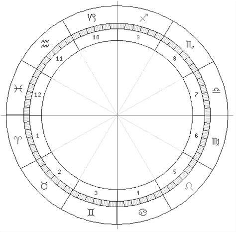 printable star wheel aquamoonlight astrology blank chart charts pinterest