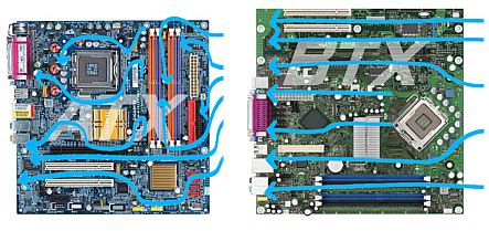 btx motherboard diagram btx technology