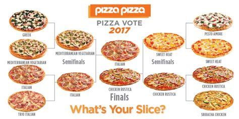 Zpizza Gift Card - pizza pizza win a 50 gift card canadian contests net