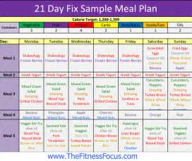 21 Day Fix Meal Plan Template by Sle Meal Plan Grocery Shopping List For The 21 Day Fix