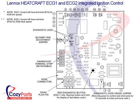 Lennox Furnace Parts Manual Facias