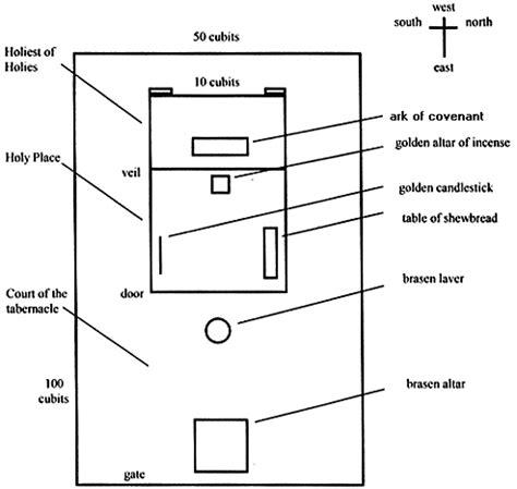 tabernacle floor plan the tabernacle