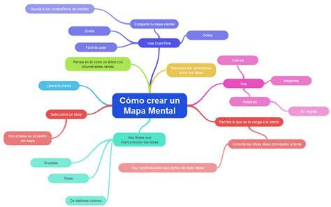 mapas mentales imagenes ejemplos ejemplos de mapas mentales