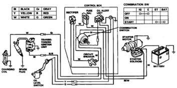 honda gx240 engine wiring diagram